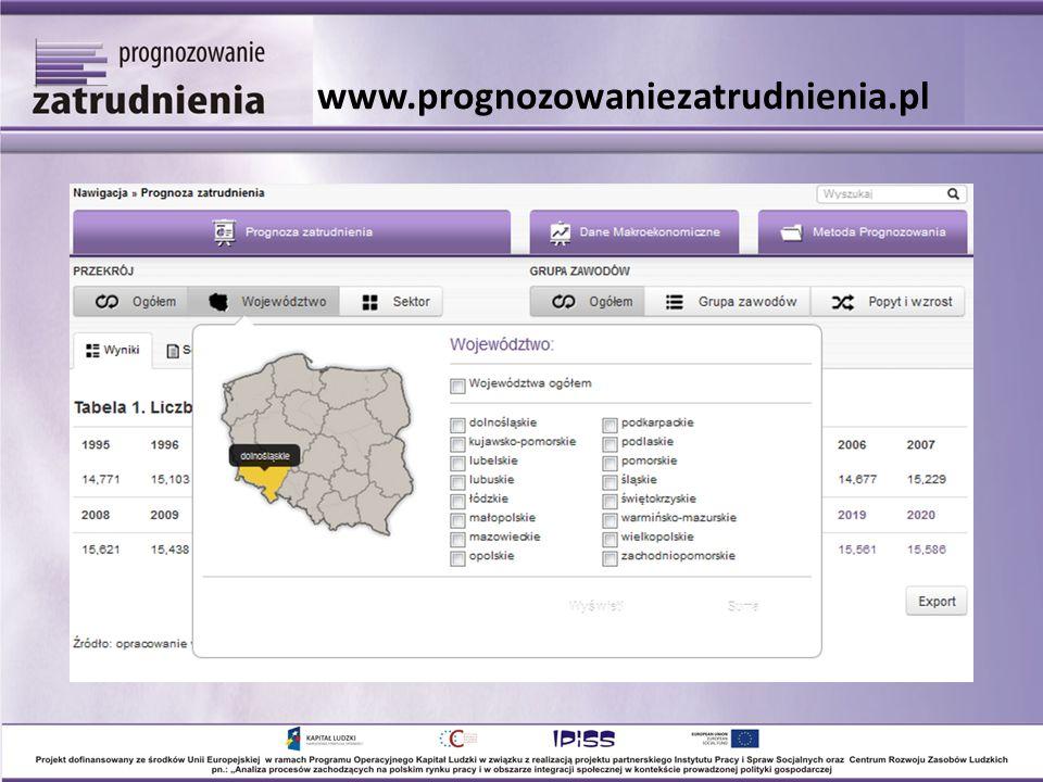 www.prognozowaniezatrudnienia.pl