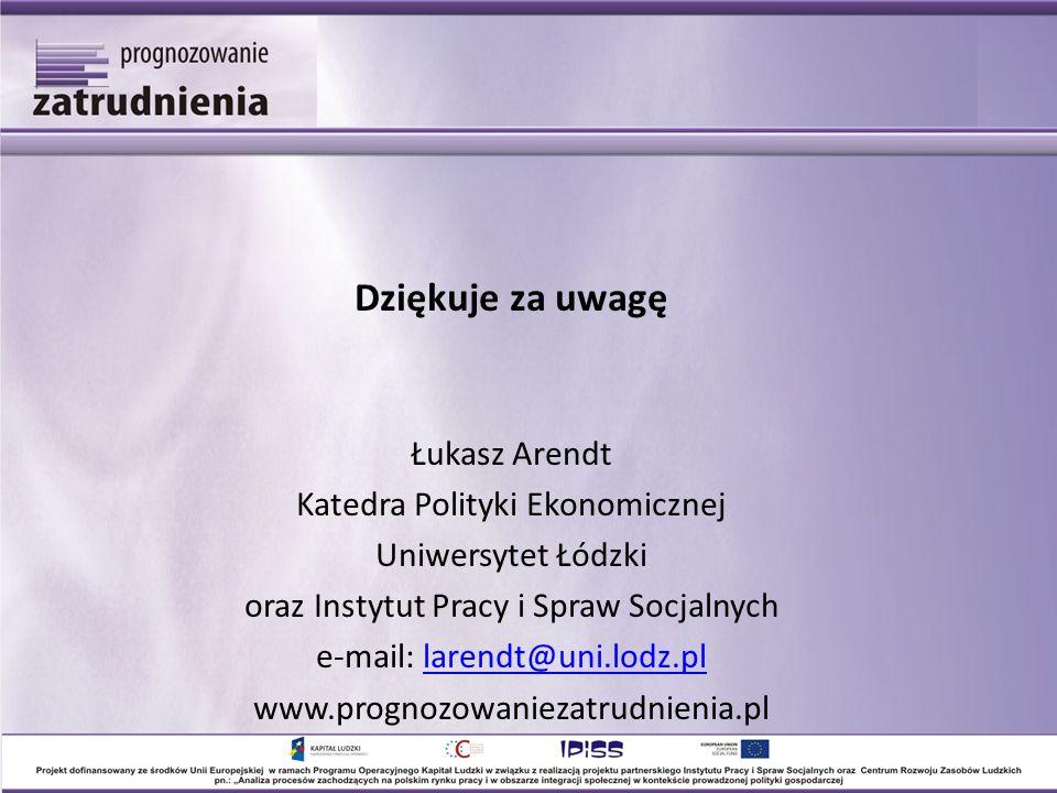 Dziękuje za uwagę Łukasz Arendt Katedra Polityki Ekonomicznej Uniwersytet Łódzki oraz Instytut Pracy i Spraw Socjalnych e-mail: larendt@uni.lodz.pllarendt@uni.lodz.pl www.prognozowaniezatrudnienia.pl