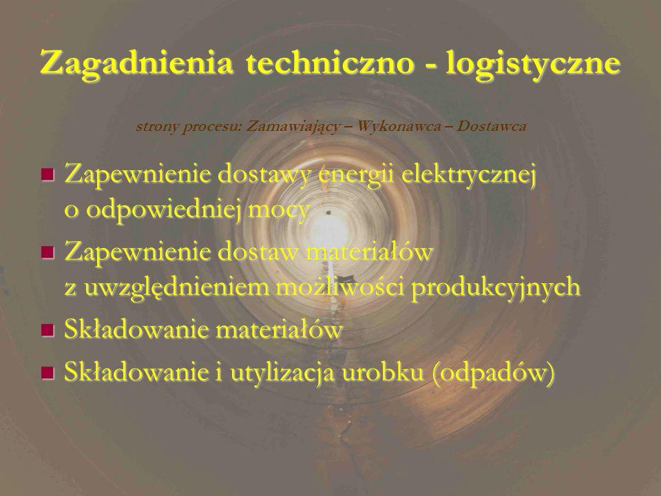 Zagadnienia techniczno - logistyczne Zapewnienie dostawy energii elektrycznej o odpowiedniej mocy Zapewnienie dostawy energii elektrycznej o odpowiedn