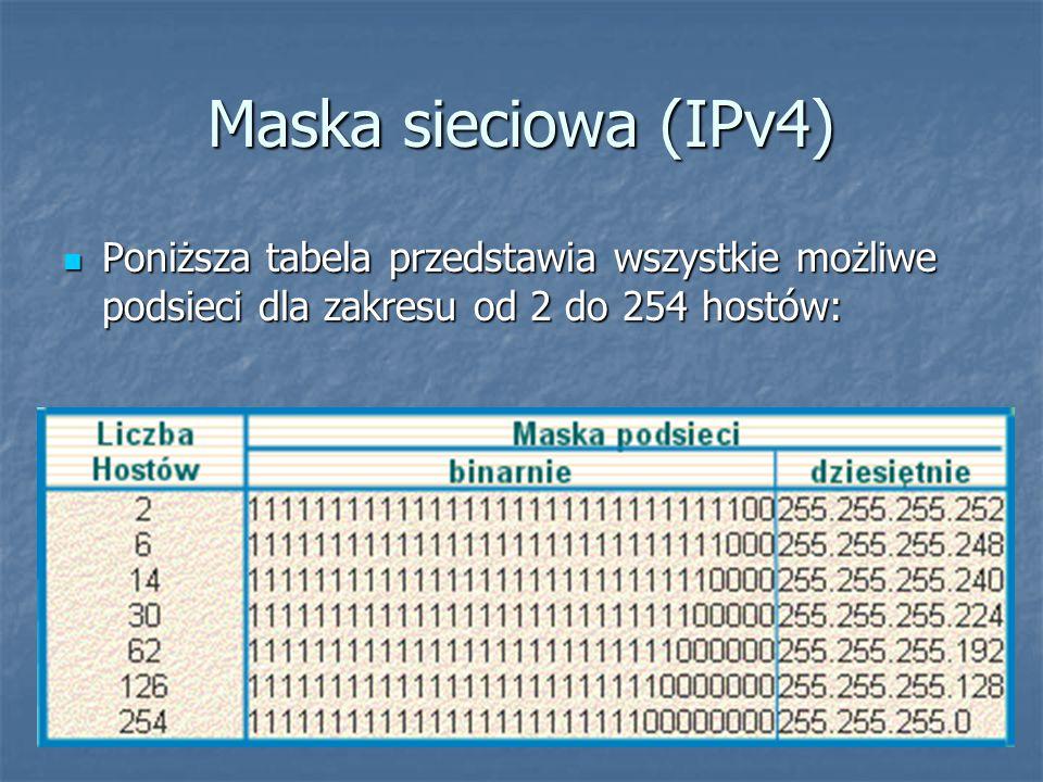 Maska sieciowa (IPv4) Poniższa tabela przedstawia wszystkie możliwe podsieci dla zakresu od 2 do 254 hostów: Poniższa tabela przedstawia wszystkie możliwe podsieci dla zakresu od 2 do 254 hostów:
