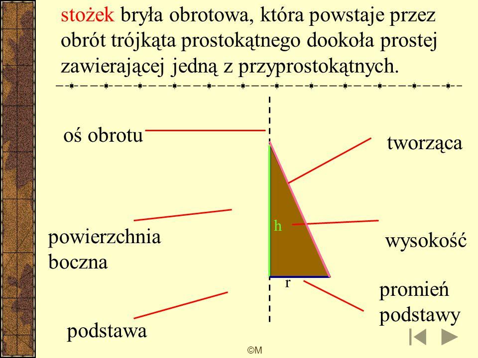 ©M Kąty w stożku α kąt między tworzącą a płaszczyzną podstawy ß kąt między tworzącą a wysokością φ kąt rozwarcia stożka