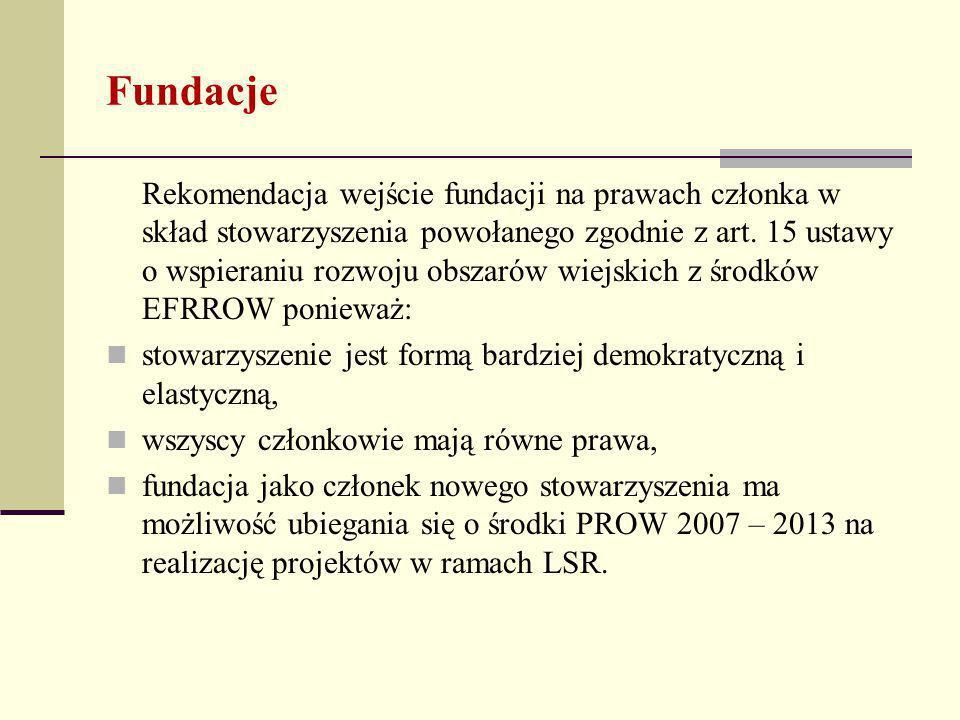 Fundacje Rekomendacja wejście fundacji na prawach członka w skład stowarzyszenia powołanego zgodnie z art.