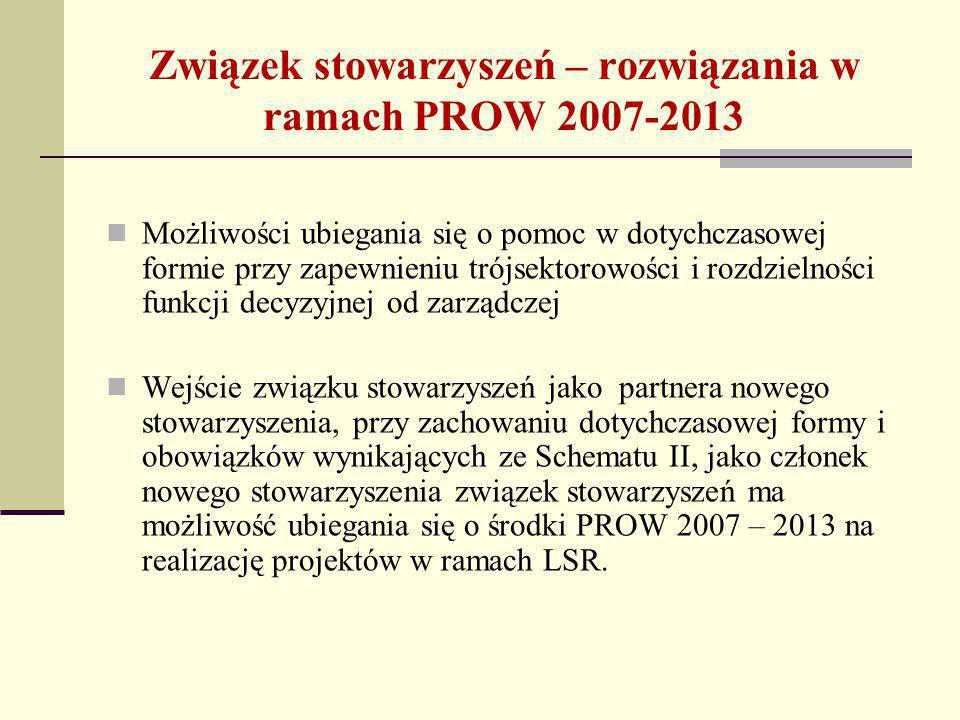 Związek stowarzyszeń – rozwiązania w ramach PROW 2007-2013 Możliwości ubiegania się o pomoc w dotychczasowej formie przy zapewnieniu trójsektorowości i rozdzielności funkcji decyzyjnej od zarządczej Wejście związku stowarzyszeń jako partnera nowego stowarzyszenia, przy zachowaniu dotychczasowej formy i obowiązków wynikających ze Schematu II, jako członek nowego stowarzyszenia związek stowarzyszeń ma możliwość ubiegania się o środki PROW 2007 – 2013 na realizację projektów w ramach LSR.