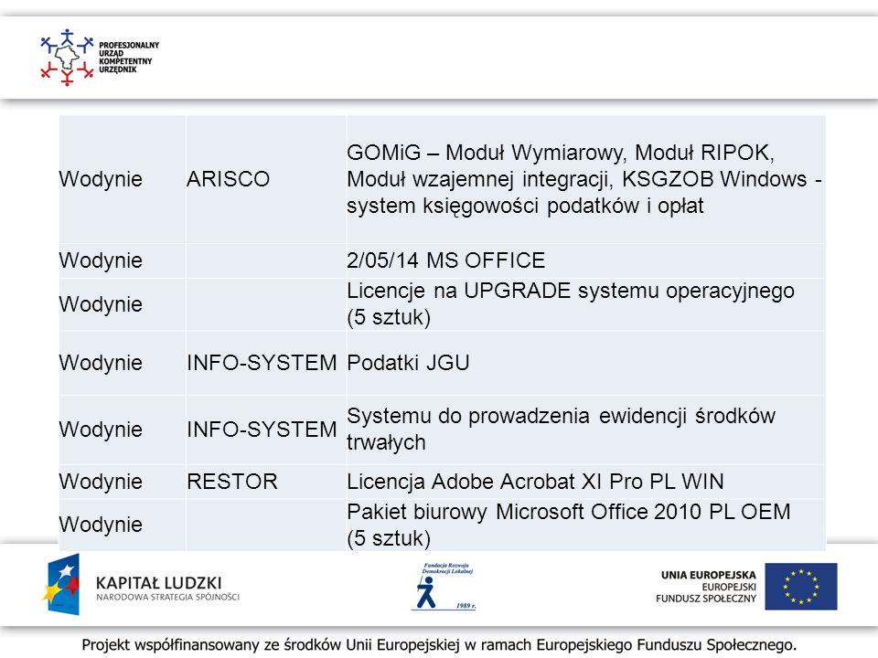 WodynieARISCO GOMiG – Moduł Wymiarowy, Moduł RIPOK, Moduł wzajemnej integracji, KSGZOB Windows - system księgowości podatków i opłat Wodynie2/05/14 MS OFFICE Wodynie Licencje na UPGRADE systemu operacyjnego (5 sztuk) WodynieINFO-SYSTEMPodatki JGU WodynieINFO-SYSTEM Systemu do prowadzenia ewidencji środków trwałych WodynieRESTORLicencja Adobe Acrobat XI Pro PL WIN Wodynie Pakiet biurowy Microsoft Office 2010 PL OEM (5 sztuk)
