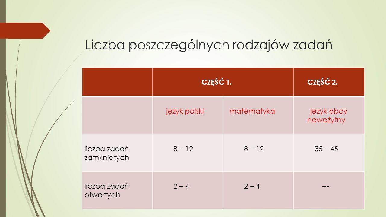 Liczba poszczególnych rodzajów zadań CZĘŚĆ 1.CZĘŚĆ 2. język polskimatematykajęzyk obcy nowożytny liczba zadań zamkniętych 8 – 12 35 – 45 liczba zadań