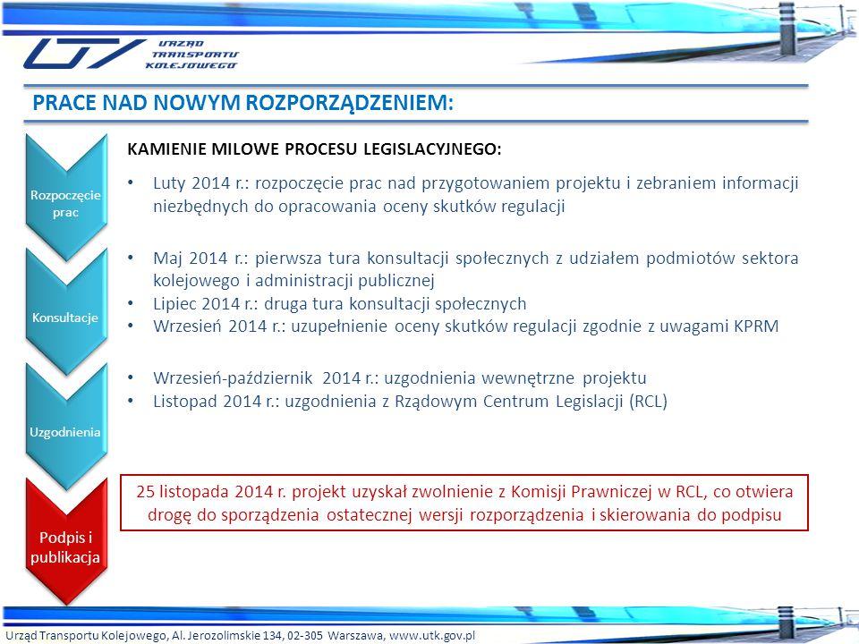 Urząd Transportu Kolejowego, Al. Jerozolimskie 134, 02-305 Warszawa, www.utk.gov.pl PRACE NAD NOWYM ROZPORZĄDZENIEM: Rozpoczęcie prac Konsultacje Uzgo