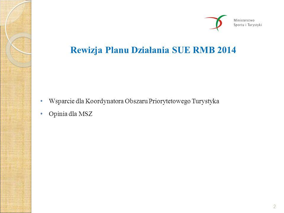 Rewizja Planu Działania SUE RMB 2014 Wsparcie dla Koordynatora Obszaru Priorytetowego Turystyka Opinia dla MSZ 2