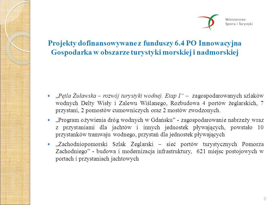 """Projekty dofinansowywane z funduszy 6.4 PO Innowacyjna Gospodarka w obszarze turystyki morskiej i nadmorskiej """"Pętla Żuławska – rozwój turystyki wodnej."""