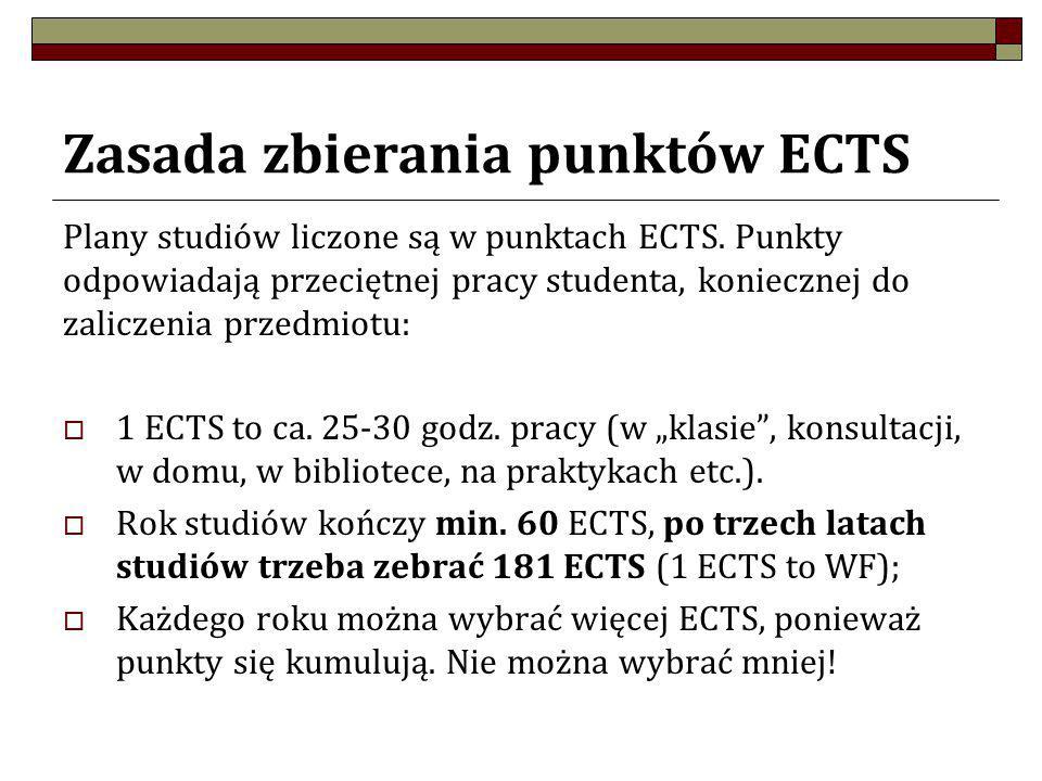 Punkty ECTS i program studiów  Studenci muszą wybrać na każdym roku studiów konkretną liczbę punktów ECTS, odpowiadających przedmiotów do wyboru: Specjalnościowych (języki obce) i specjalizacyjnych; przedmiotów do wolnego wyboru germanistycznych (zajęcia B); przedmiotów do wolnego wyboru ogólnouniwersyteckich (zajęcia C); Zajęcia C można wybrać z oferty zajęć B, odwrotnie nie.