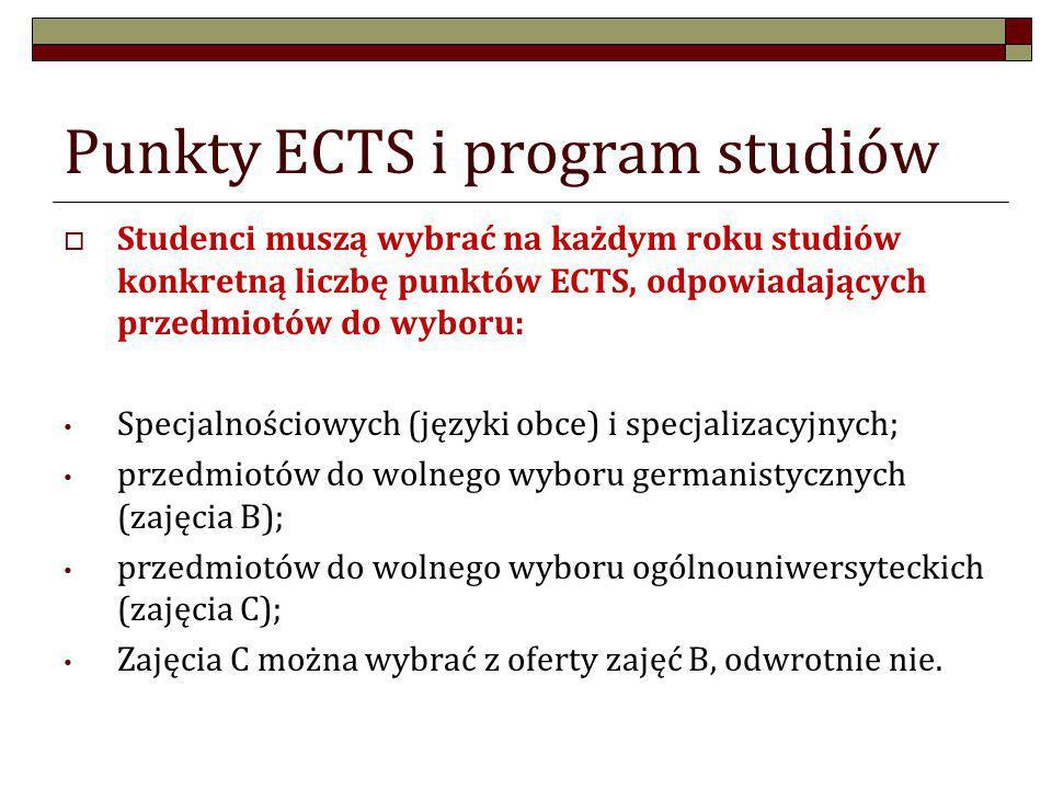 """Punkty ECTS i program studiów  Na I roku wszyscy studenci, także SPN muszą wybrać 5 ECTS;  Studenci """"czystej germanistyki wybierają min."""