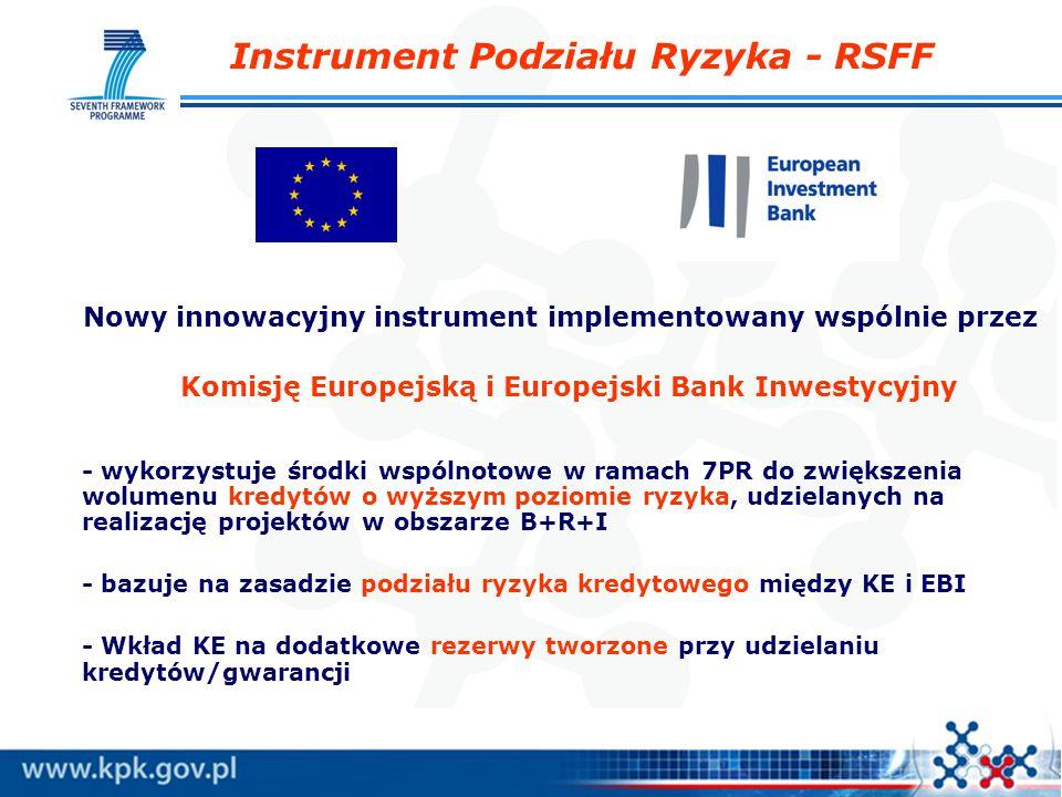 Instrument Podziału Ryzyka - RSFF Nowy innowacyjny instrument implementowany wspólnie przez Komisję Europejską i Europejski Bank Inwestycyjny - wykorzystuje środki wspólnotowe w ramach 7PR do zwiększenia wolumenu kredytów o wyższym poziomie ryzyka, udzielanych na realizację projektów w obszarze B+R+I - bazuje na zasadzie podziału ryzyka kredytowego między KE i EBI - Wkład KE na dodatkowe rezerwy tworzone przy udzielaniu kredytów/gwarancji