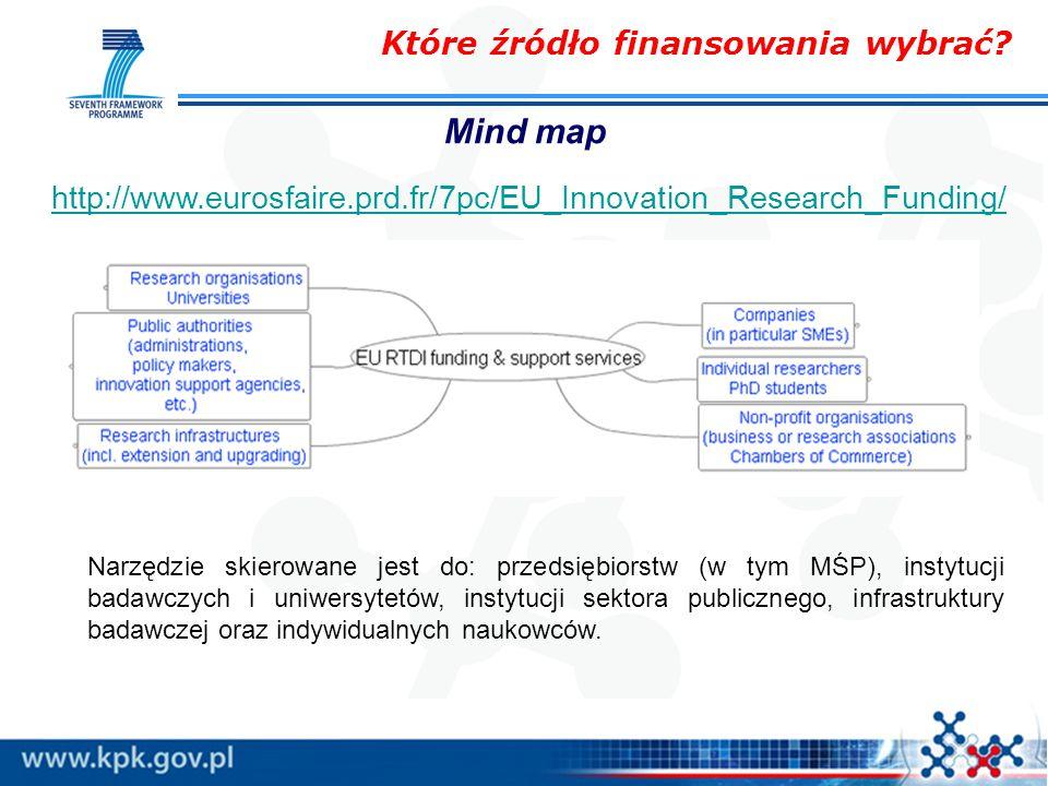 http://www.eurosfaire.prd.fr/7pc/EU_Innovation_Research_Funding/ Narzędzie skierowane jest do: przedsiębiorstw (w tym MŚP), instytucji badawczych i uniwersytetów, instytucji sektora publicznego, infrastruktury badawczej oraz indywidualnych naukowców.