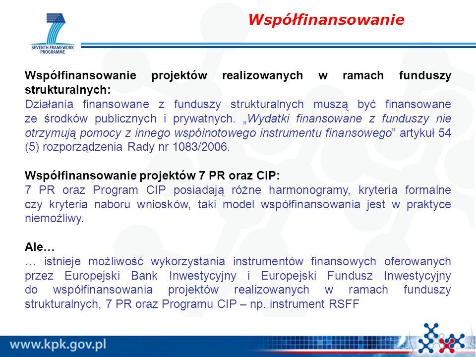 Współfinansowanie Współfinansowanie projektów realizowanych w ramach funduszy strukturalnych: Działania finansowane z funduszy strukturalnych muszą by