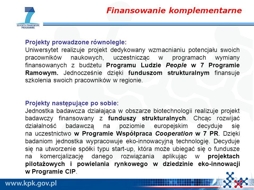 Finansowanie komplementarne Projekty prowadzone równolegle: Uniwersytet realizuje projekt dedykowany wzmacnianiu potencjału swoich pracowników naukowych, uczestnicząc w programach wymiany finansowanych z budżetu Programu Ludzie People w 7 Programie Ramowym.