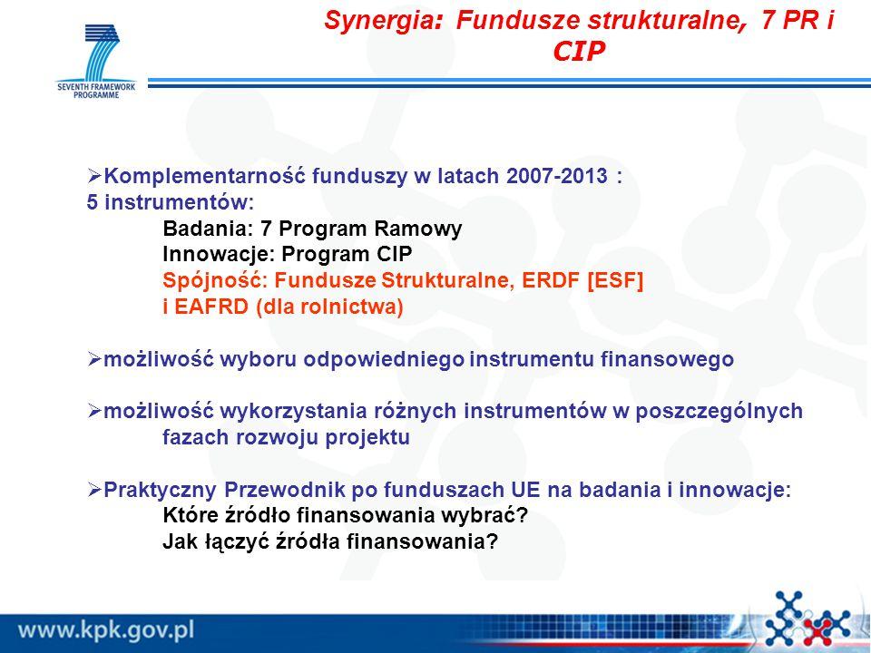 Synergia : Fundusze strukturalne, 7 PR i CIP  Komplementarność funduszy w latach 2007-2013 : 5 instrumentów: Badania: 7 Program Ramowy Innowacje: Program CIP Spójność: Fundusze Strukturalne, ERDF [ESF] i EAFRD (dla rolnictwa)  możliwość wyboru odpowiedniego instrumentu finansowego  możliwość wykorzystania różnych instrumentów w poszczególnych fazach rozwoju projektu  Praktyczny Przewodnik po funduszach UE na badania i innowacje: Które źródło finansowania wybrać.