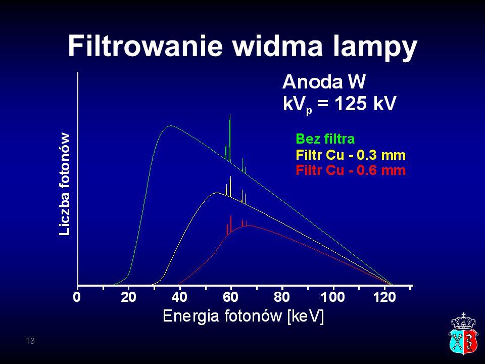 Filtrowanie widma lampy 13