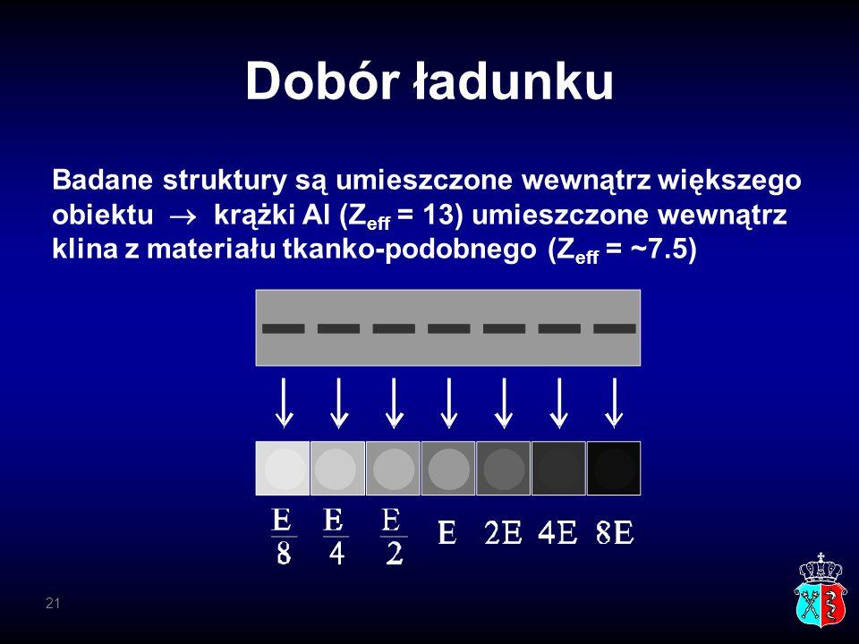 Dobór ładunku Badane struktury są umieszczone wewnątrz większego obiektu  krążki Al (Z eff = 13) umieszczone wewnątrz klina z materiału tkanko-podobn