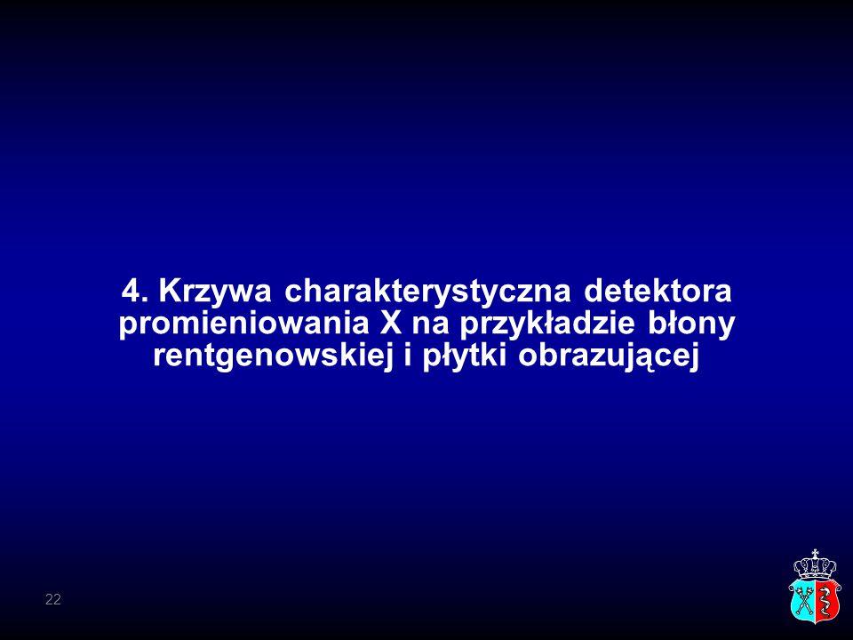 4. Krzywa charakterystyczna detektora promieniowania X na przykładzie błony rentgenowskiej i płytki obrazującej 22