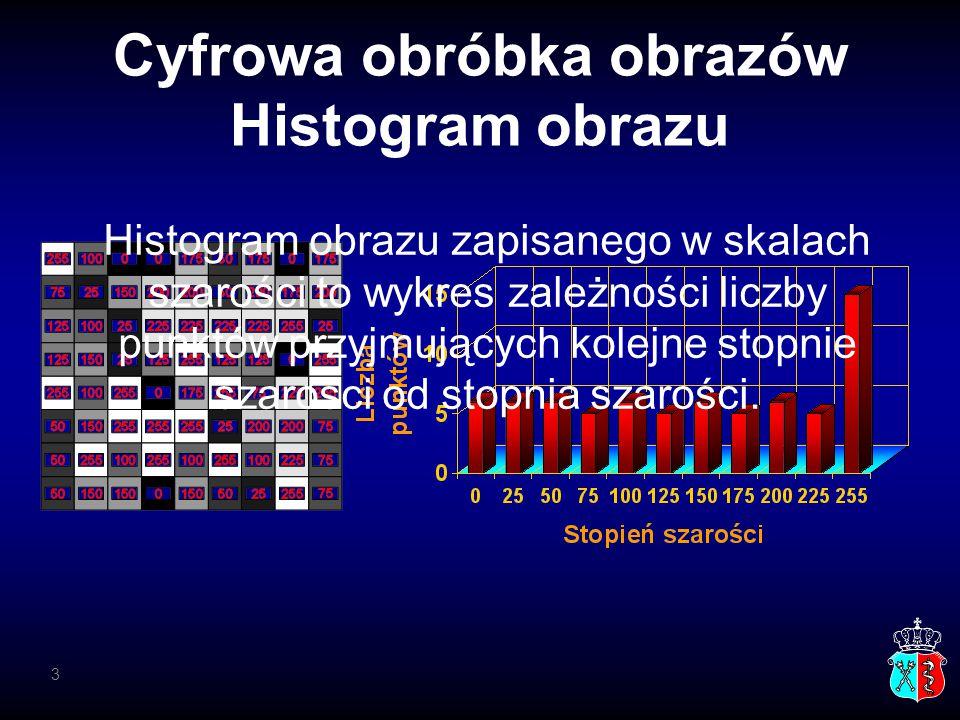 Cyfrowa obróbka obrazów Histogram obrazu Histogram obrazu zapisanego w skalach szarości to wykres zależności liczby punktów przyjmujących kolejne stop