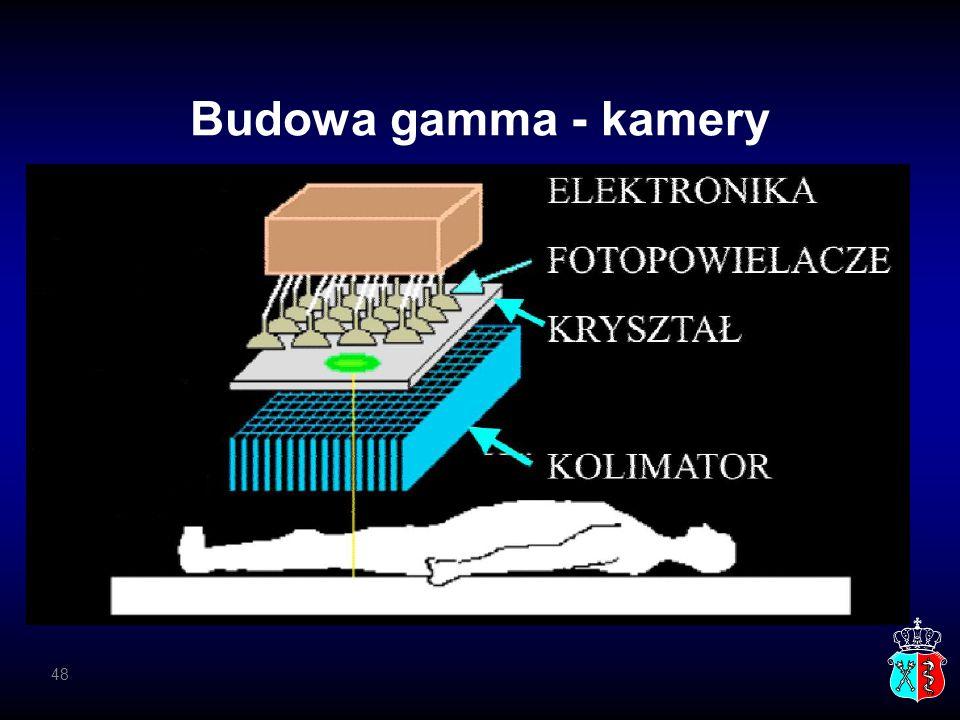 Budowa gamma - kamery 48