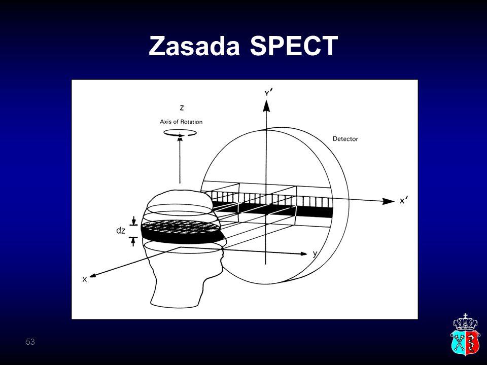 Zasada SPECT 53