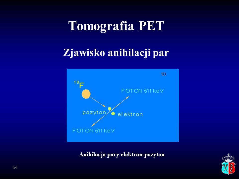 Tomografia PET Zjawisko anihilacji par m Anihilacja pary elektron-pozyton 54