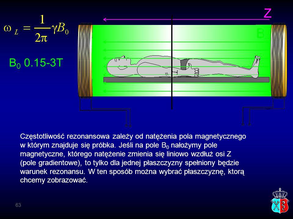 B 0 0.15-3T 63 Częstotliwość rezonansowa zależy od natężenia pola magnetycznego w którym znajduje się próbka. Jeśli na pole B 0 nałożymy pole magnetyc