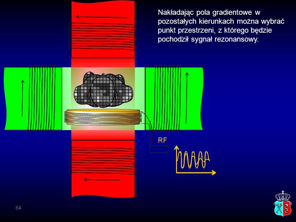 64 Nakładając pola gradientowe w pozostałych kierunkach można wybrać punkt przestrzeni, z którego będzie pochodził sygnał rezonansowy.
