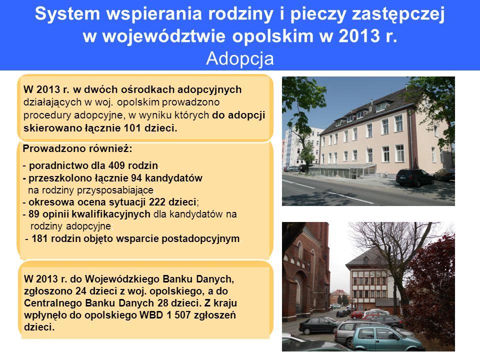 System wspierania rodziny i pieczy zastępczej w województwie opolskim w 2013 r. Adopcja Prowadzono również: - poradnictwo dla 409 rodzin; - przeszkolo