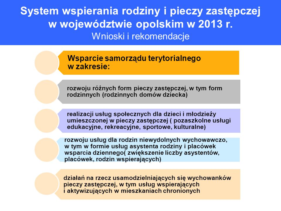 System wspierania rodziny i pieczy zastępczej w województwie opolskim w 2013 r. Wnioski i rekomendacje Wsparcie samorządu terytorialnego w zakresie: r