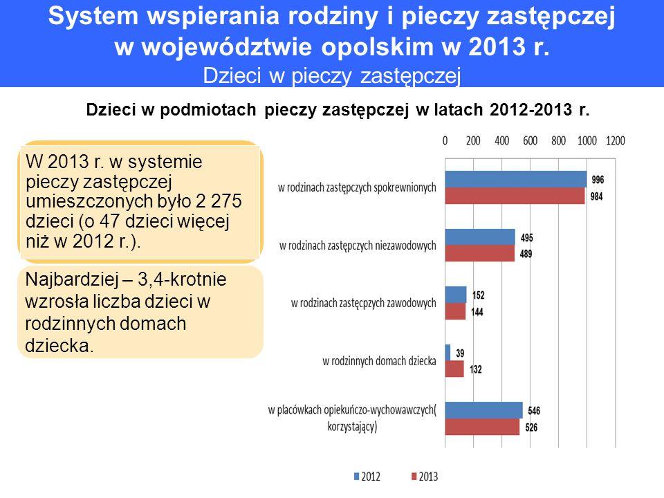 System wspierania rodziny i pieczy zastępczej w województwie opolskim w 2013 r. Dzieci w pieczy zastępczej Dzieci w podmiotach pieczy zastępczej w lat