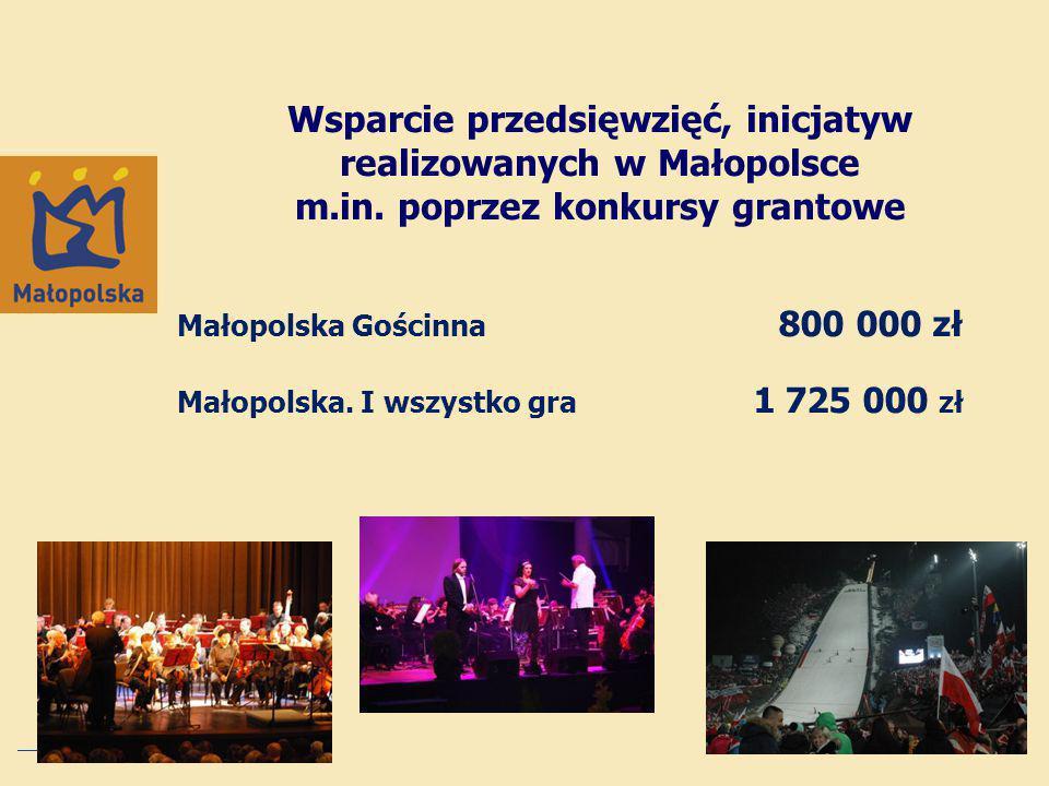 Małopolska Gościnna 800 000 zł Małopolska.