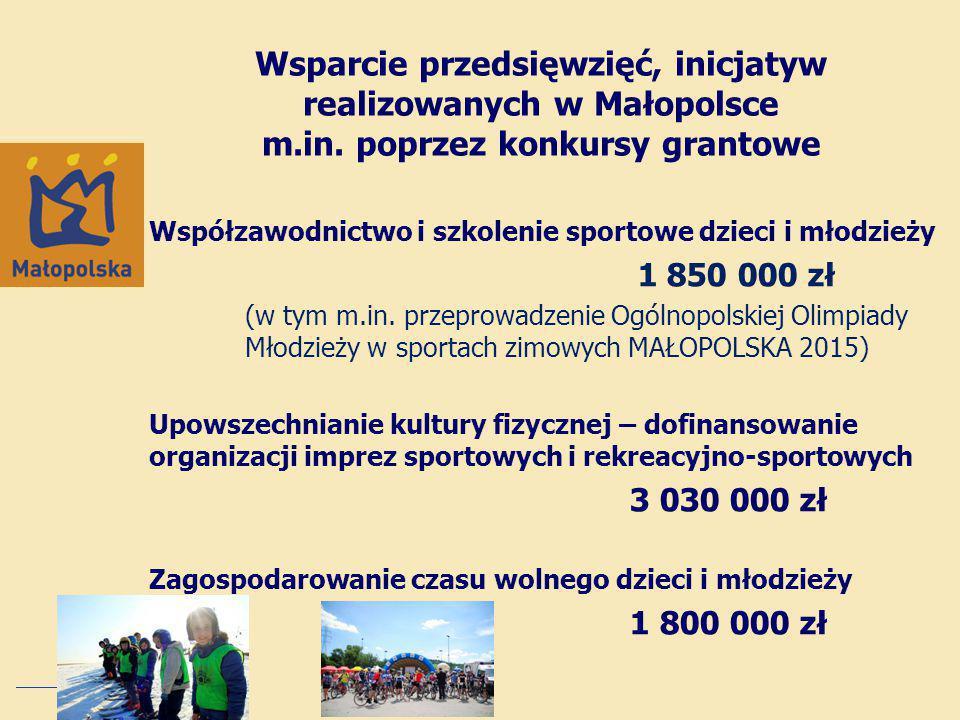 Współzawodnictwo i szkolenie sportowe dzieci i młodzieży 1 850 000 zł (w tym m.in.