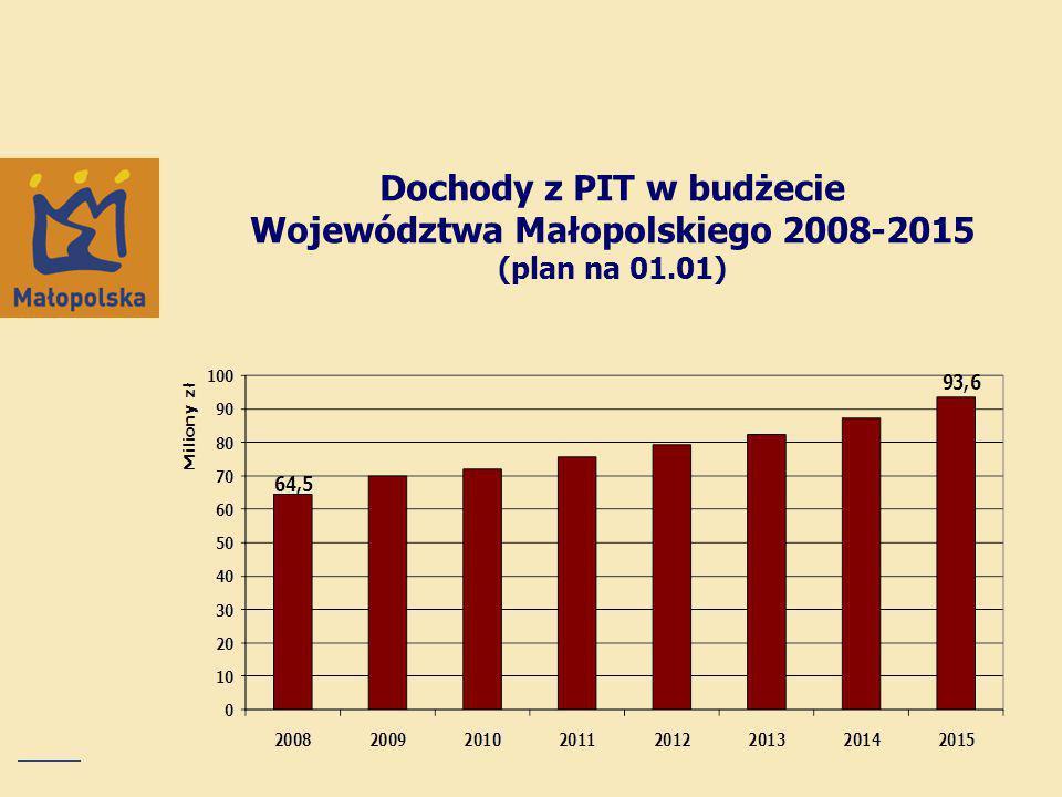Wskaźnik obsługi zadłużenia wynikający z ustawy o finansach publicznych