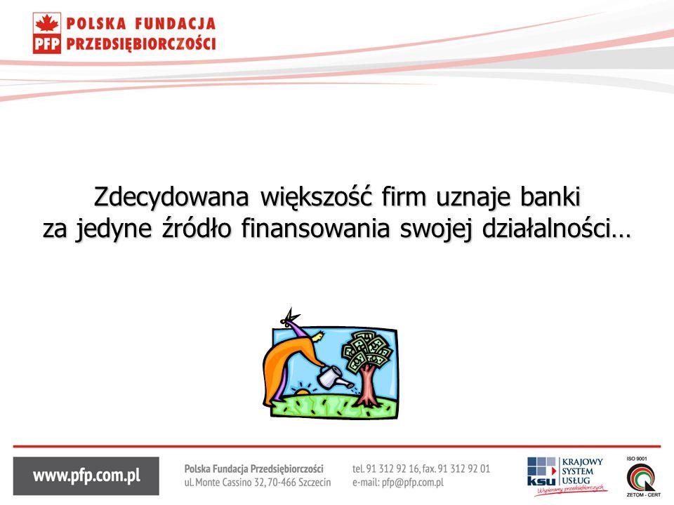 Zdecydowana większość firm uznaje banki za jedyne źródło finansowania swojej działalności…