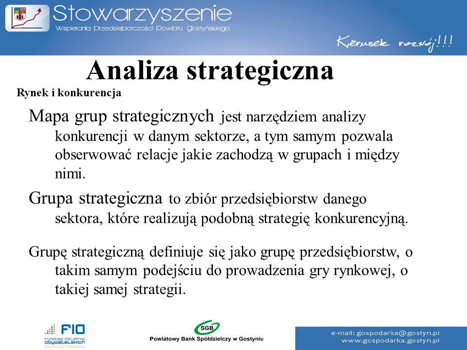 Analiza strategiczna Mapa grup strategicznych jest narzędziem analizy konkurencji w danym sektorze, a tym samym pozwala obserwować relacje jakie zacho
