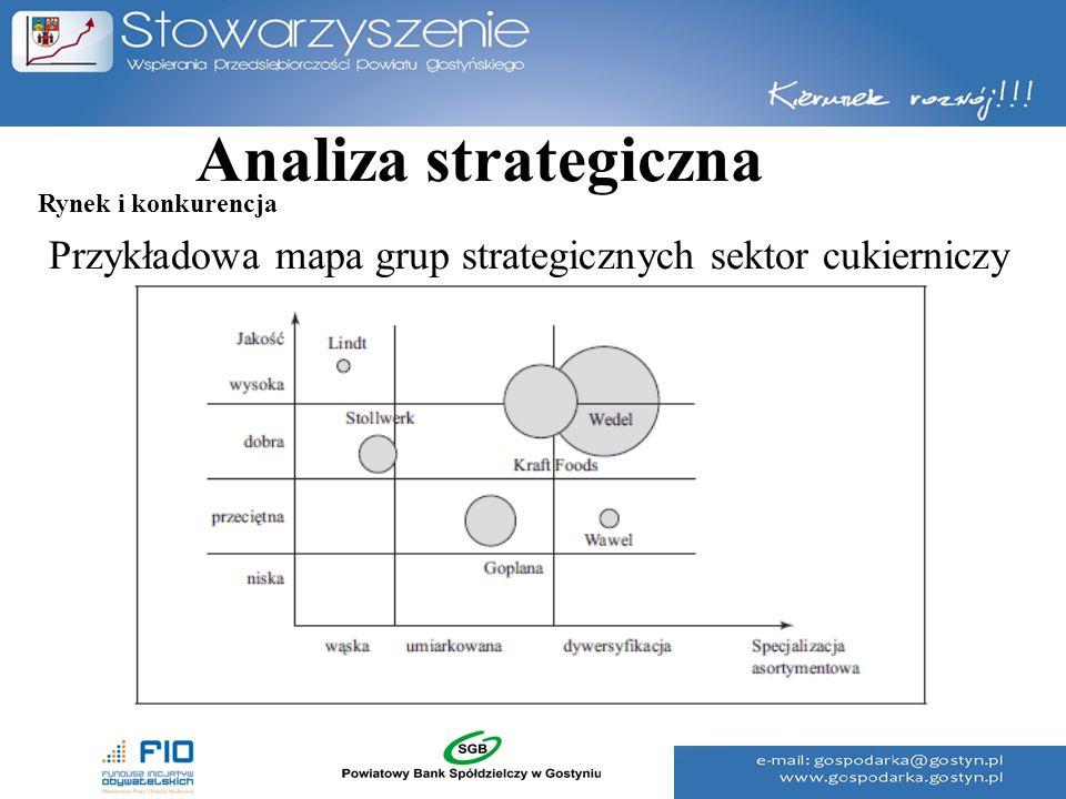 Analiza strategiczna Przykładowa mapa grup strategicznych sektor cukierniczy Rynek i konkurencja