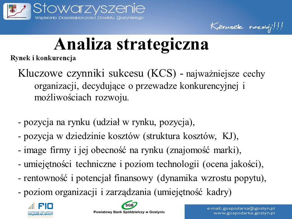 Analiza strategiczna Kluczowe czynniki sukcesu (KCS) - najważniejsze cechy organizacji, decydujące o przewadze konkurencyjnej i możliwościach rozwoju.