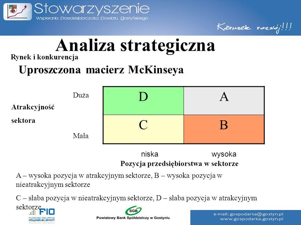 Analiza strategiczna Uproszczona macierz McKinseya DA CB Atrakcyjność sektora Duża Mała Pozycja przedsiębiorstwa w sektorze niska wysoka A – wysoka po