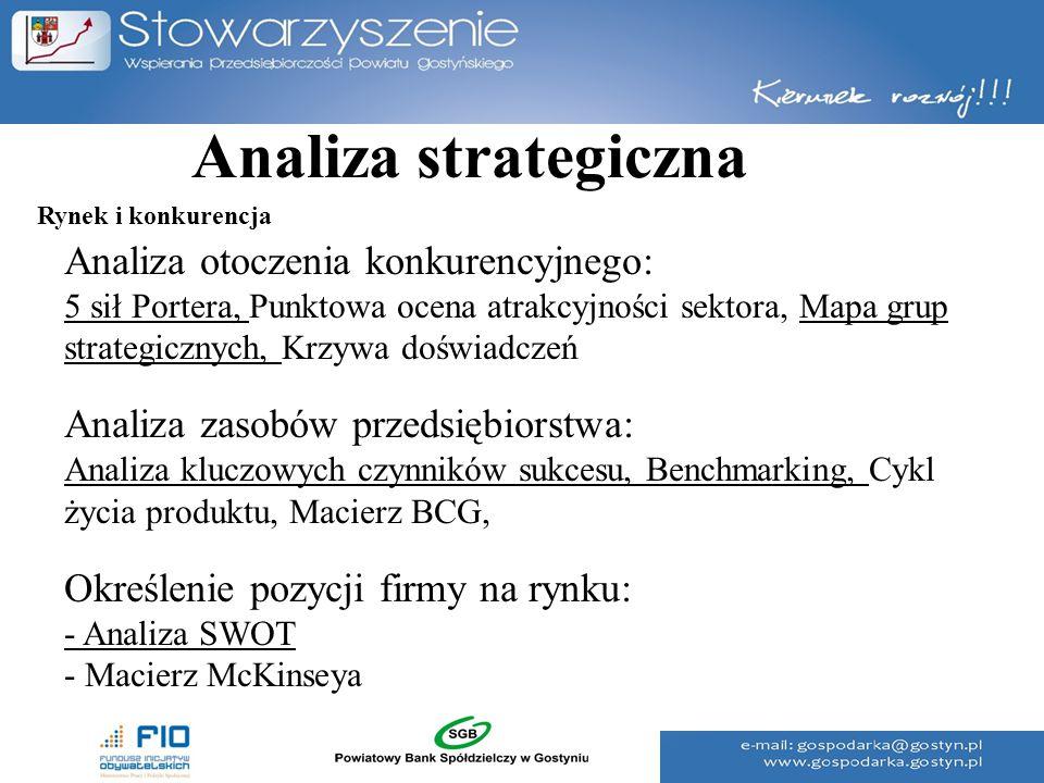 Analiza strategiczna Analiza otoczenia konkurencyjnego: 5 sił Portera, Punktowa ocena atrakcyjności sektora, Mapa grup strategicznych, Krzywa doświadc