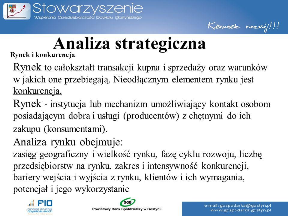 Analiza strategiczna Rynek to całokształt transakcji kupna i sprzedaży oraz warunków w jakich one przebiegają. Nieodłącznym elementem rynku jest konku
