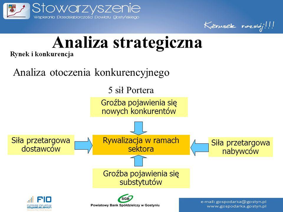 Analiza strategiczna Analiza otoczenia konkurencyjnego 5 sił Portera Rywalizacja w ramach sektora Groźba pojawienia się substytutów Siła przetargowa n