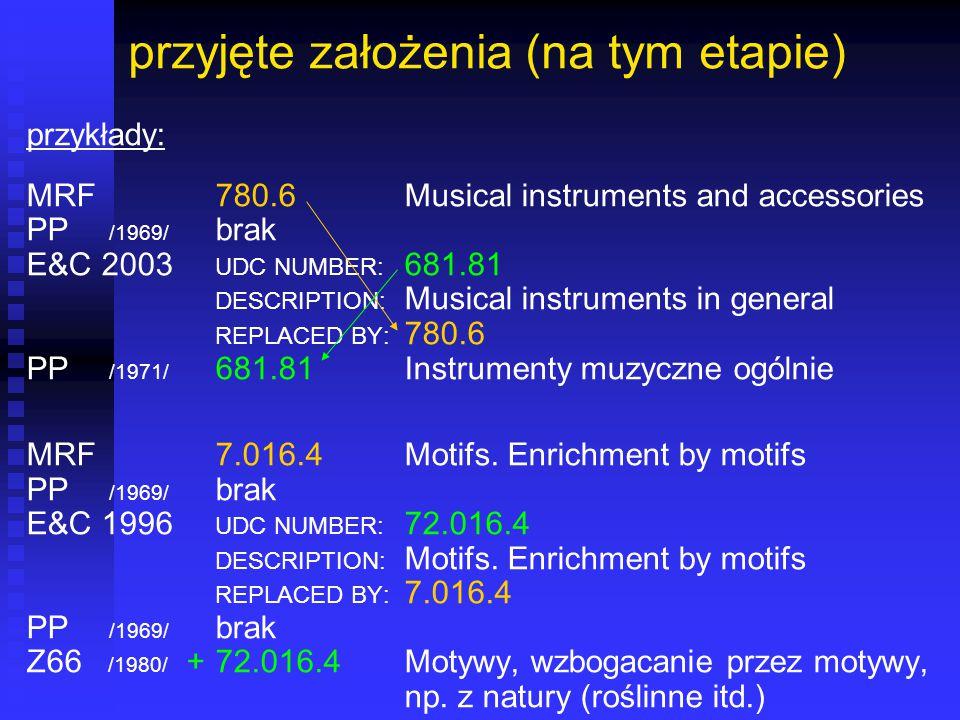 przyjęte założenia (na tym etapie) przykłady: MRF780.6Musical instruments and accessories PP /1969/ brak E&C 2003 UDC NUMBER: 681.81 DESCRIPTION: Musi