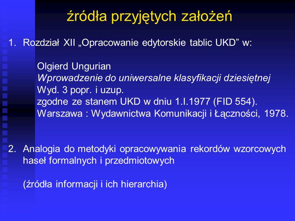 """źródła przyjętych założeń 1.Rozdział XII """"Opracowanie edytorskie tablic UKD"""" w: Olgierd Ungurian Wprowadzenie do uniwersalne klasyfikacji dziesiętnej"""