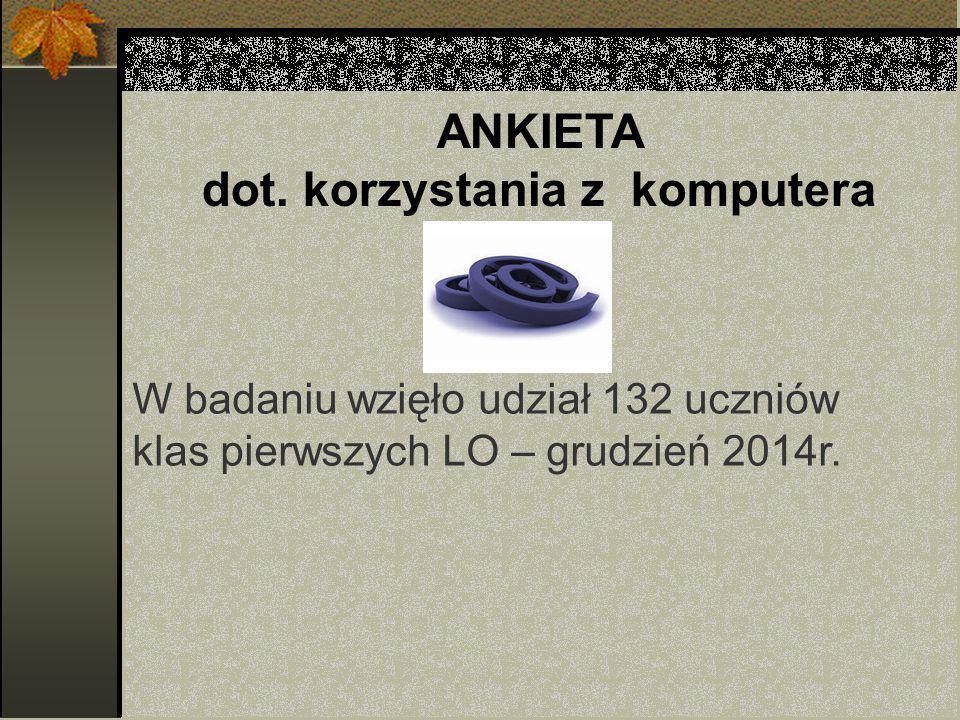 ANKIETA dot.