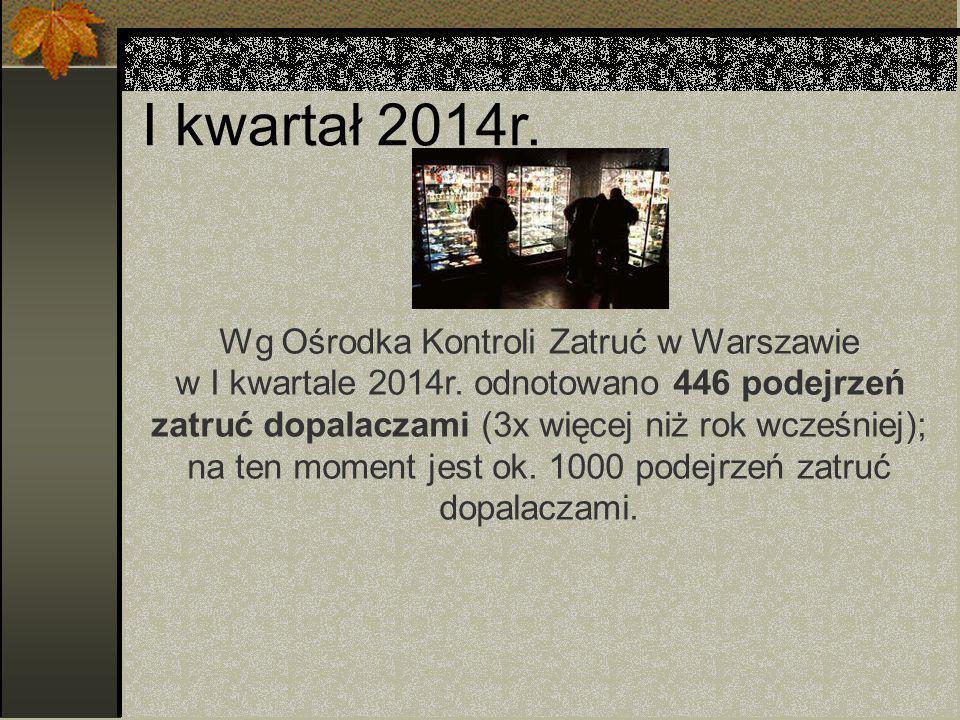 I kwartał 2014r.Wg Ośrodka Kontroli Zatruć w Warszawie w I kwartale 2014r.