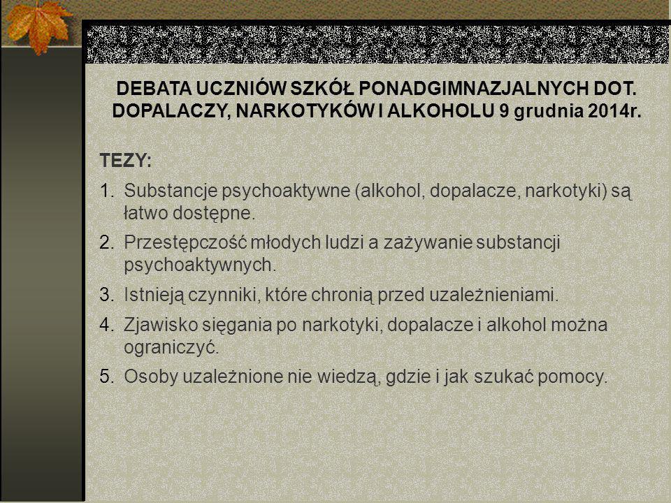 DEBATA UCZNIÓW SZKÓŁ PONADGIMNAZJALNYCH DOT.DOPALACZY, NARKOTYKÓW I ALKOHOLU 9 grudnia 2014r.