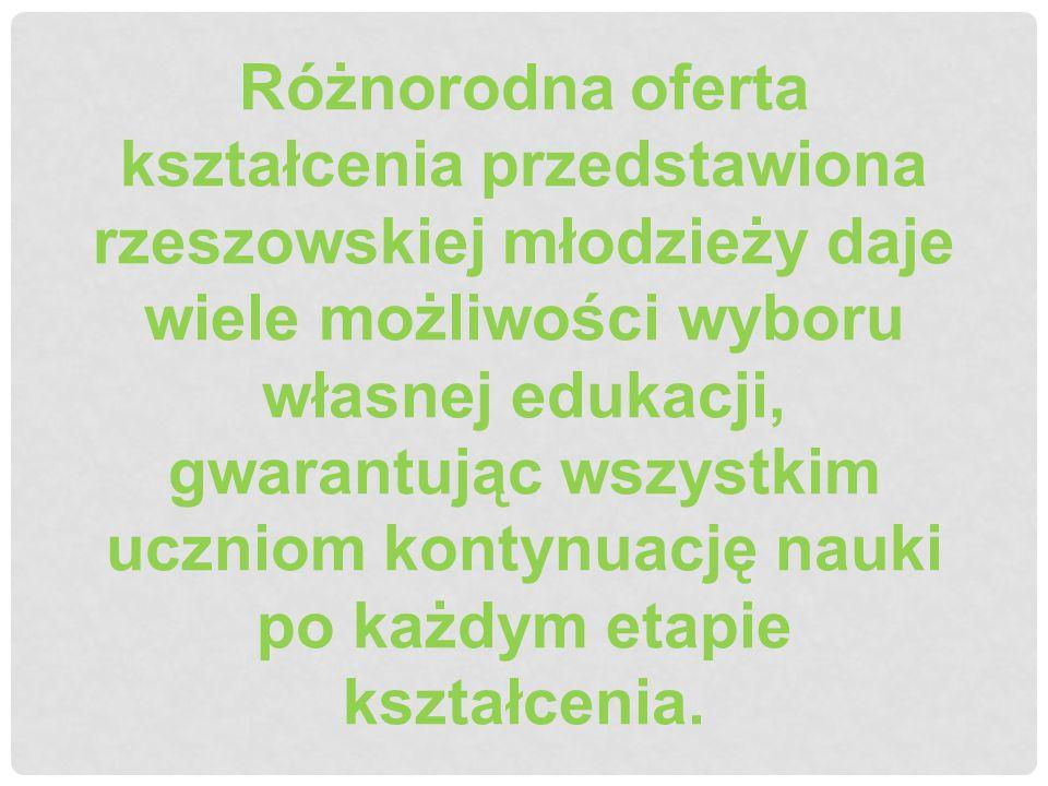 Różnorodna oferta kształcenia przedstawiona rzeszowskiej młodzieży daje wiele możliwości wyboru własnej edukacji, gwarantując wszystkim uczniom kontynuację nauki po każdym etapie kształcenia.