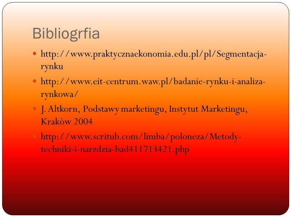 Bibliogrfia http://www.praktycznaekonomia.edu.pl/pl/Segmentacja- rynku http://www.eit-centrum.waw.pl/badanie-rynku-i-analiza- rynkowa/ J.