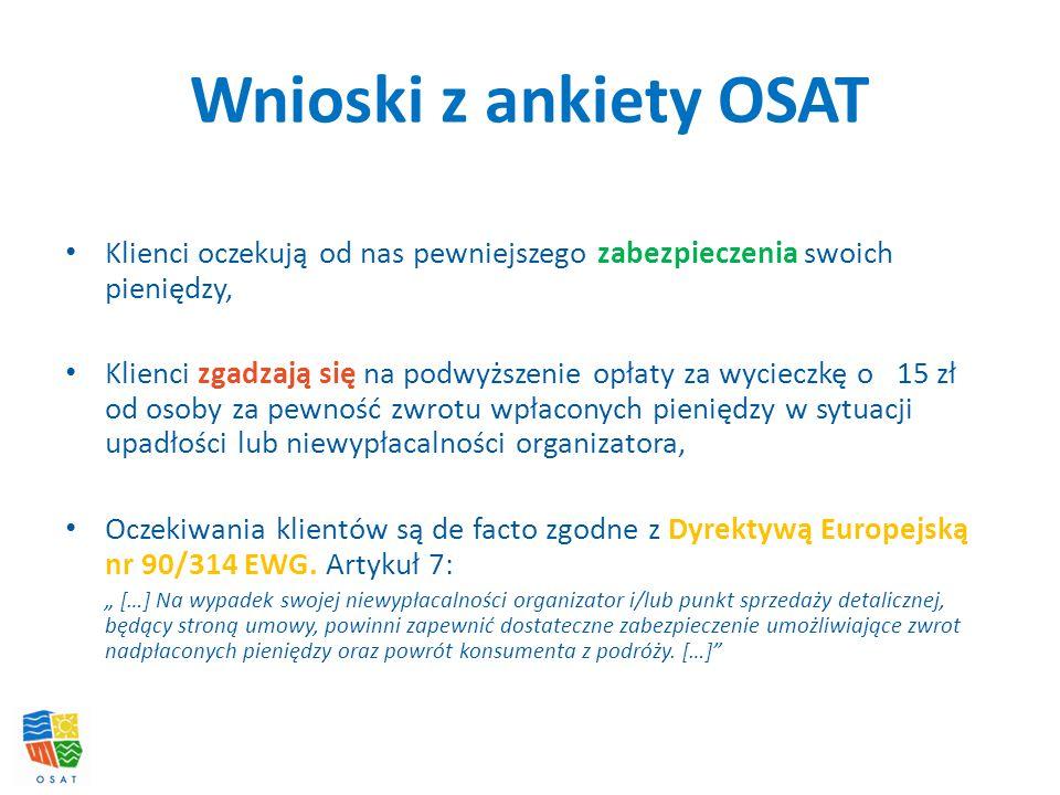 Wnioski z ankiety OSAT Klienci oczekują od nas pewniejszego zabezpieczenia swoich pieniędzy, Klienci zgadzają się na podwyższenie opłaty za wycieczkę o 15 zł od osoby za pewność zwrotu wpłaconych pieniędzy w sytuacji upadłości lub niewypłacalności organizatora, Oczekiwania klientów są de facto zgodne z Dyrektywą Europejską nr 90/314 EWG.